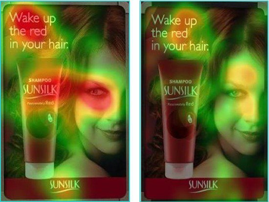 heatmap sunsilk 1